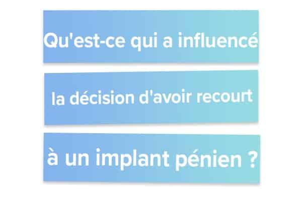 Qu'est-ce qui a influencé la décision d'avoir recourt à un implant pénien ?